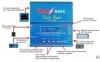 Inteligentná nabíjačka s balancérom Imax B6AC 80W